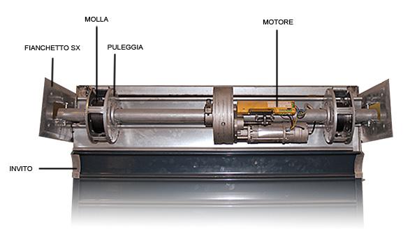 Schema Elettrico Motore Serranda : Serrande motorizzate torino riparazione sostituzione